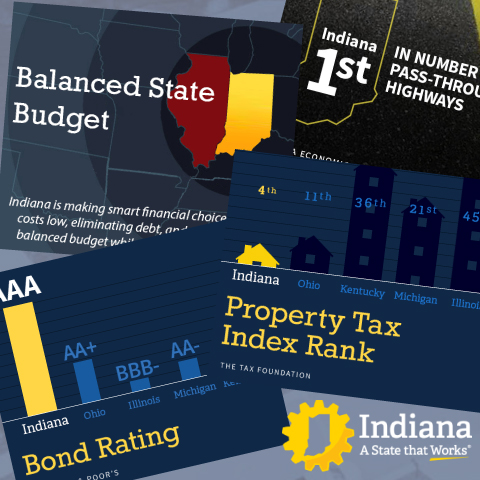 """""""Indiana, A State That Works"""""""